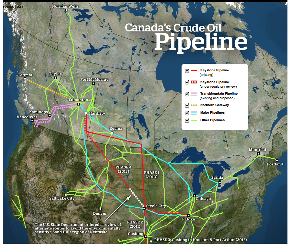 Canadian pipelines system2